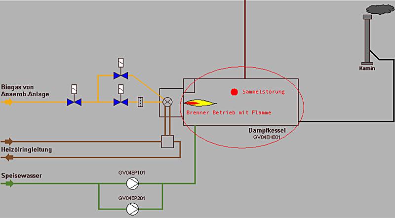 Membranfiltration Flaschenwaschmaschine | WaCo | Energie- und ...